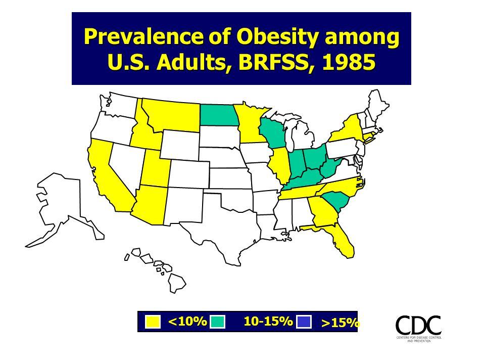 Prevalence of Obesity among U.S. Adults, BRFSS, 1985 <10% 10-15% >15%