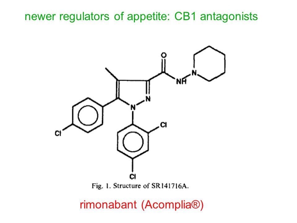 newer regulators of appetite: CB1 antagonists rimonabant (Acomplia®)