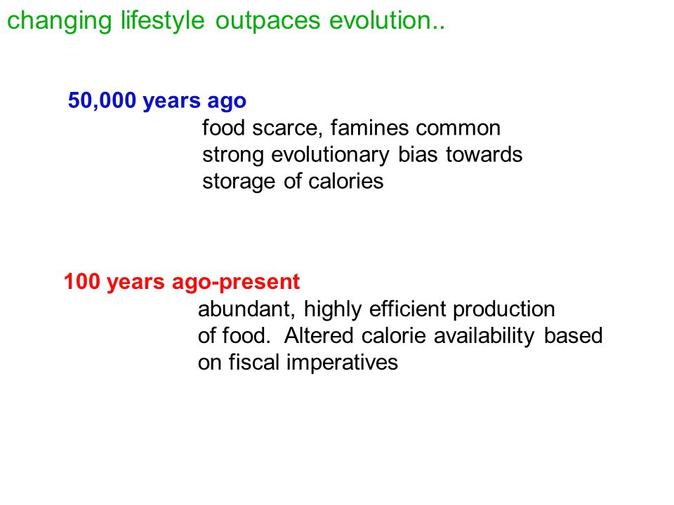 changing lifestyle outpaces evolution.. 50,000 years ago food scarce, famines common strong evolutionary bias towards storage of calories 100 years ag