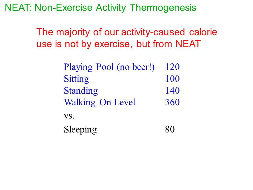 Playing Pool (no beer!)120 Sitting100 Standing140 Walking On Level360 vs. Sleeping80 NEAT: Non-Exercise Activity Thermogenesis The majority of our act