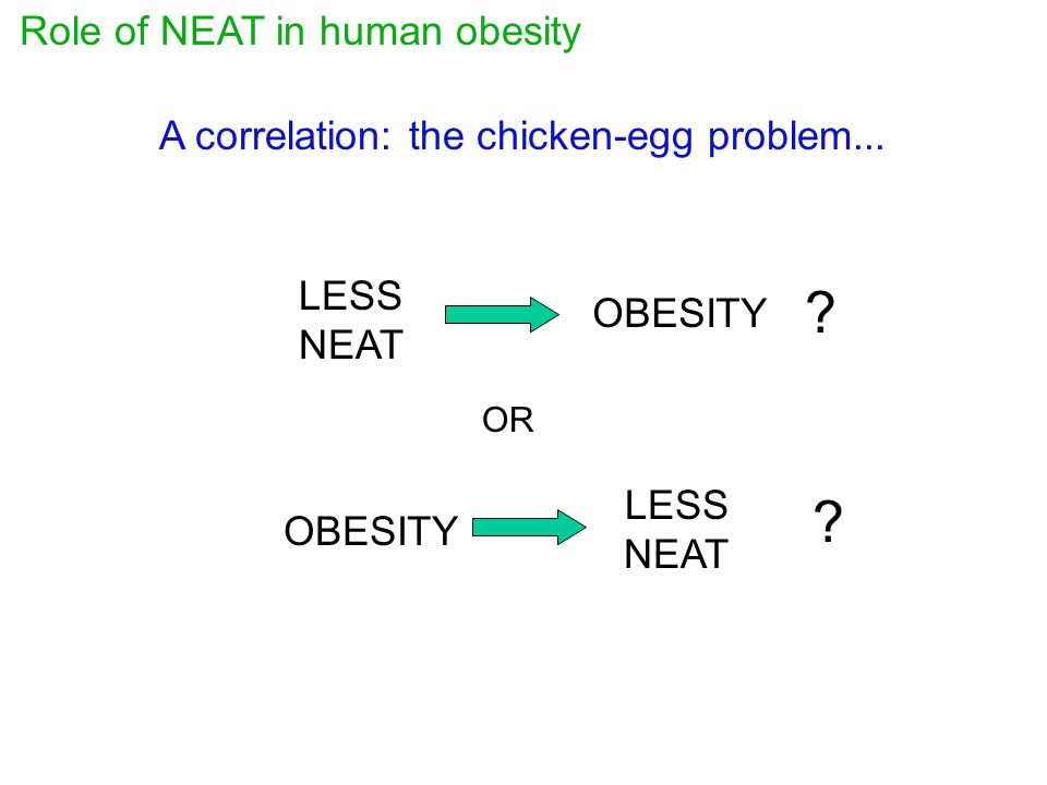 A correlation: the chicken-egg problem...