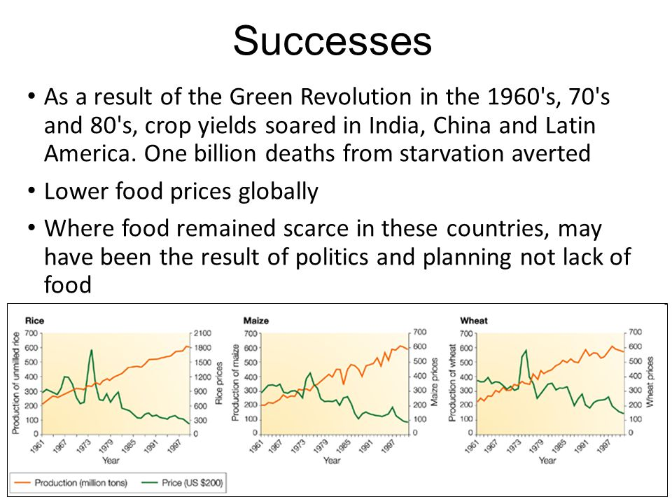Successes As a result of the Green Revolution in the 1960 s, 70 s and 80 s, crop yields soared in India, China and Latin America.