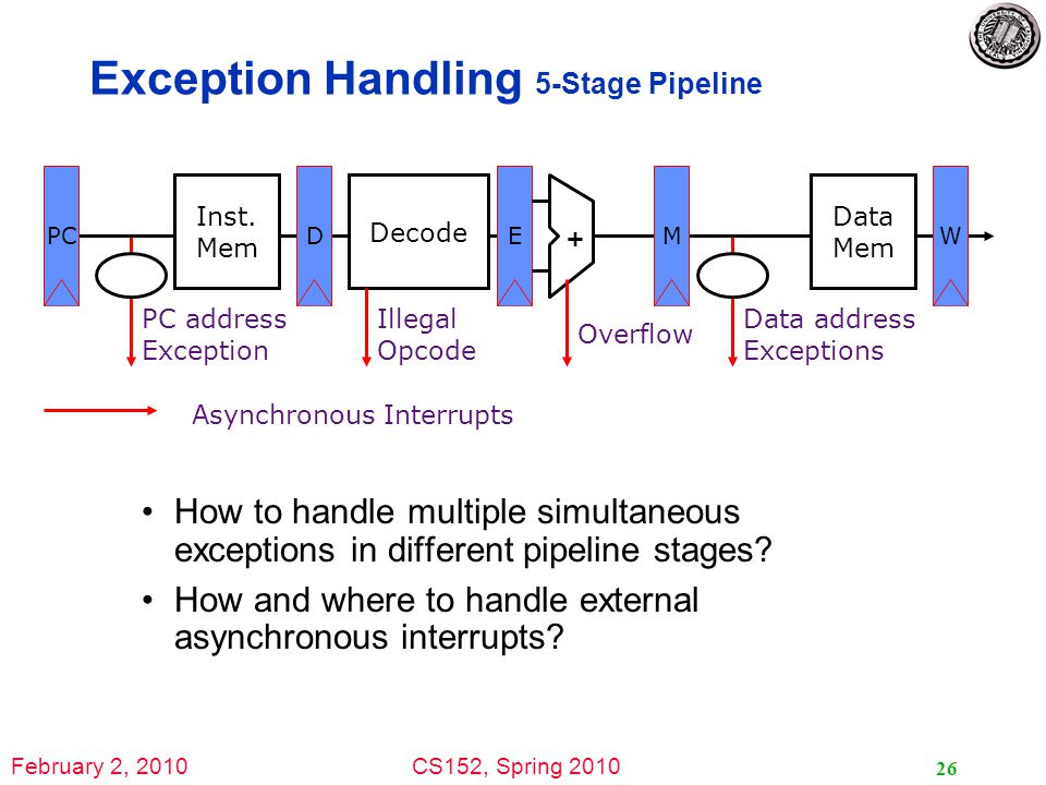 February 2, 2010CS152, Spring 2010 26 Exception Handling 5-Stage Pipeline How to handle multiple simultaneous exceptions in different pipeline stages.