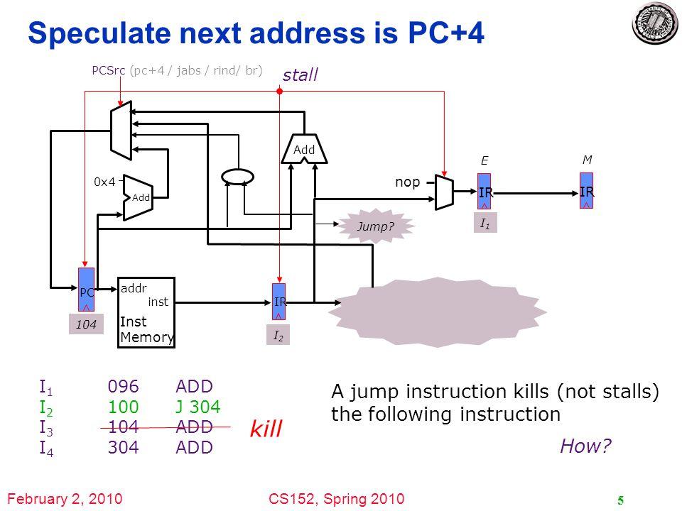 February 2, 2010CS152, Spring 2010 5 Speculate next address is PC+4 I 1 096ADD I 2 100J 304 I 3 104ADD I 4 304ADD kill A jump instruction kills (not stalls) the following instruction stall How.