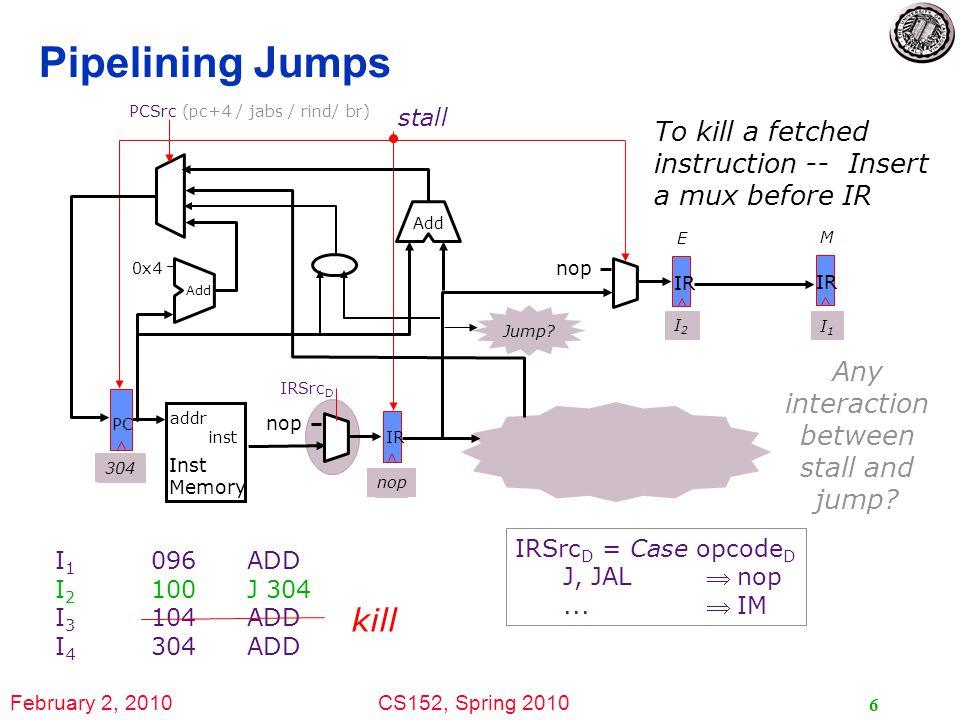 February 2, 2010CS152, Spring 2010 6 Pipelining Jumps I 1 096ADD I 2 100J 304 I 3 104ADD I 4 304ADD kill I2I2 I1I1 104 stall IR PC addr inst Inst Memory 0x4 Add nop IR E M Add Jump.