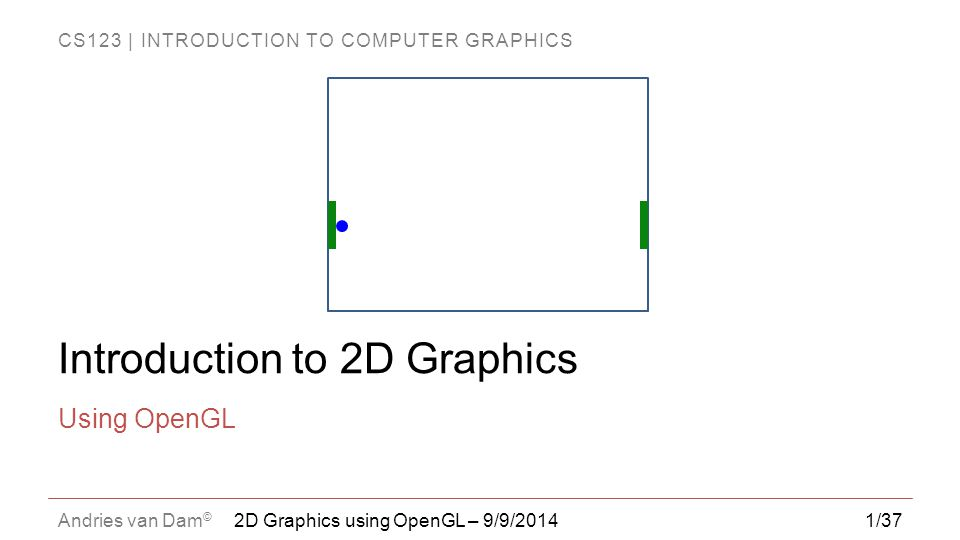 CS123 | INTRODUCTION TO COMPUTER GRAPHICS Andries van Dam © 1/37 Introduction to 2D Graphics Using OpenGL 2D Graphics using OpenGL – 9/9/2014