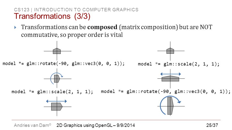 CS123 | INTRODUCTION TO COMPUTER GRAPHICS Andries van Dam © 25/37  Transformations can be composed (matrix composition) but are NOT commutative, so p