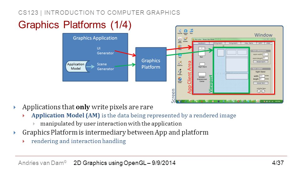CS123 | INTRODUCTION TO COMPUTER GRAPHICS Andries van Dam © 4/37 Graphics Platforms (1/4)  Applications that only write pixels are rare  Application