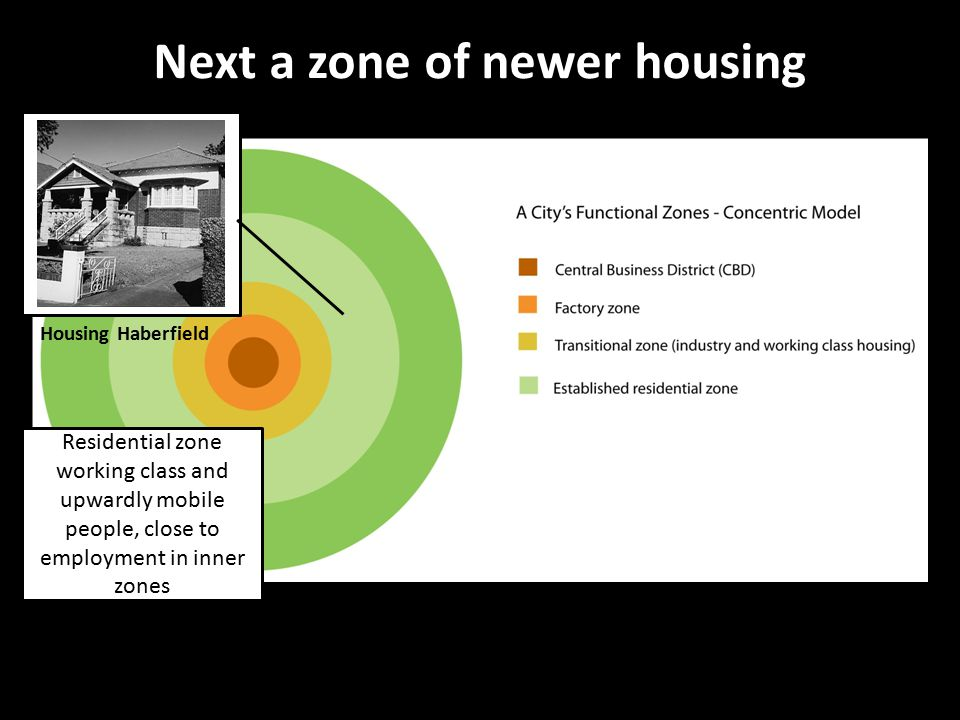 Next a zone of newer housing Housing Haberfield Residential zone working class and upwardly mobile people, close to employment in inner zones