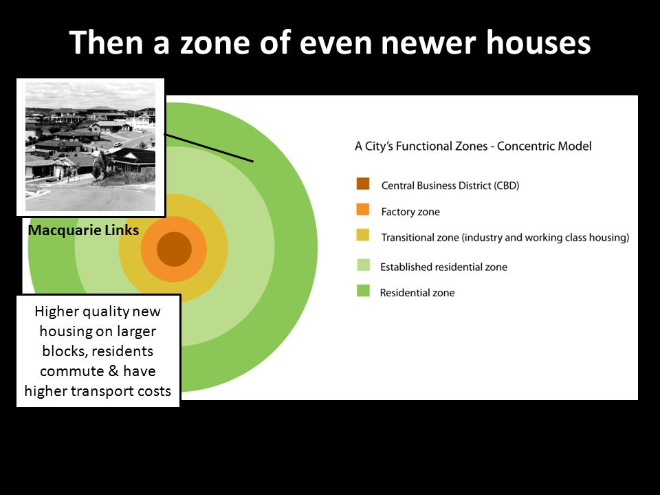 Then a zone of even newer houses Macquarie Links Higher quality new housing on larger blocks, residents commute & have higher transport costs