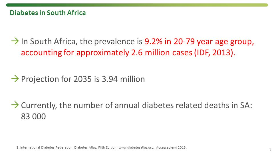 1.International Diabetes Federation. Diabetes Atlas, Fifth Edition: www.diabetesatlas.org.