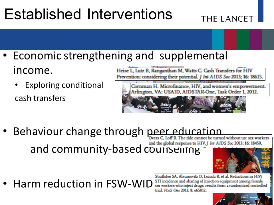 Established Interventions Economic strengthening and supplemental income.