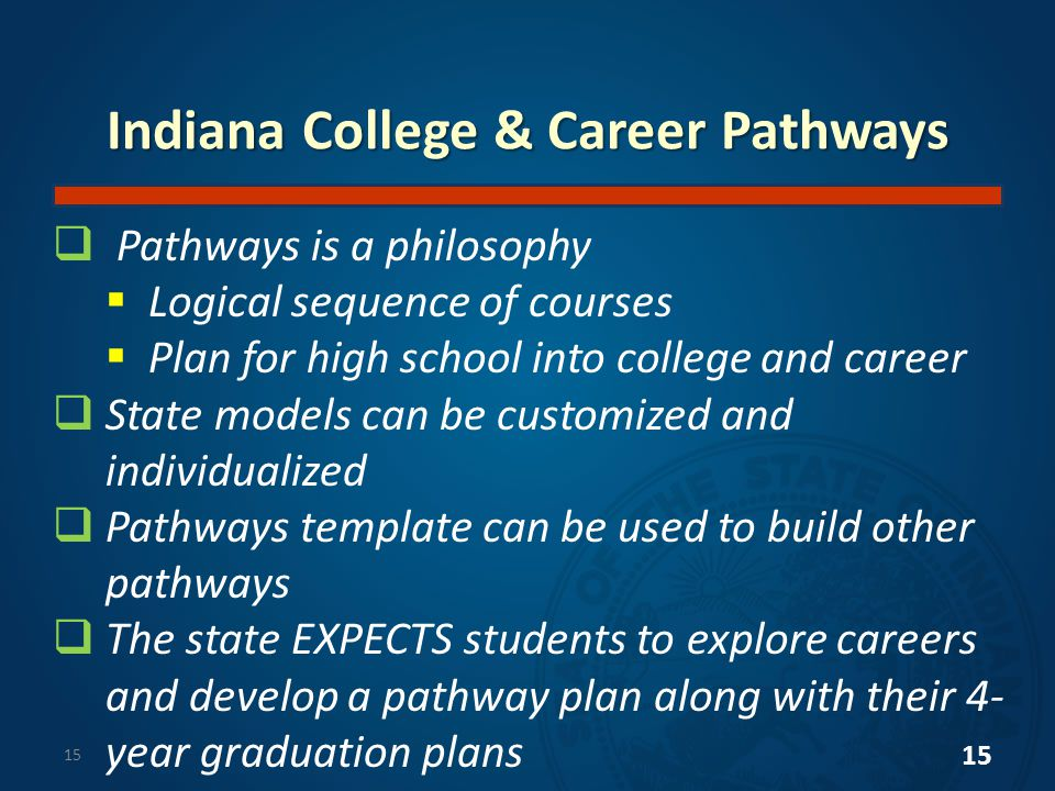 15  Pathways is a philosophy  Logical sequence of courses  Plan for high school into college and career  State models can be customized and indivi