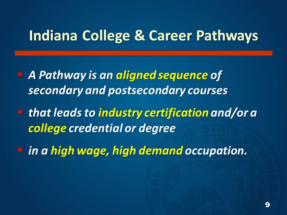  A Pathway is an aligned sequence of secondary and postsecondary courses  that leads to industry certification and/or a college credential or degree