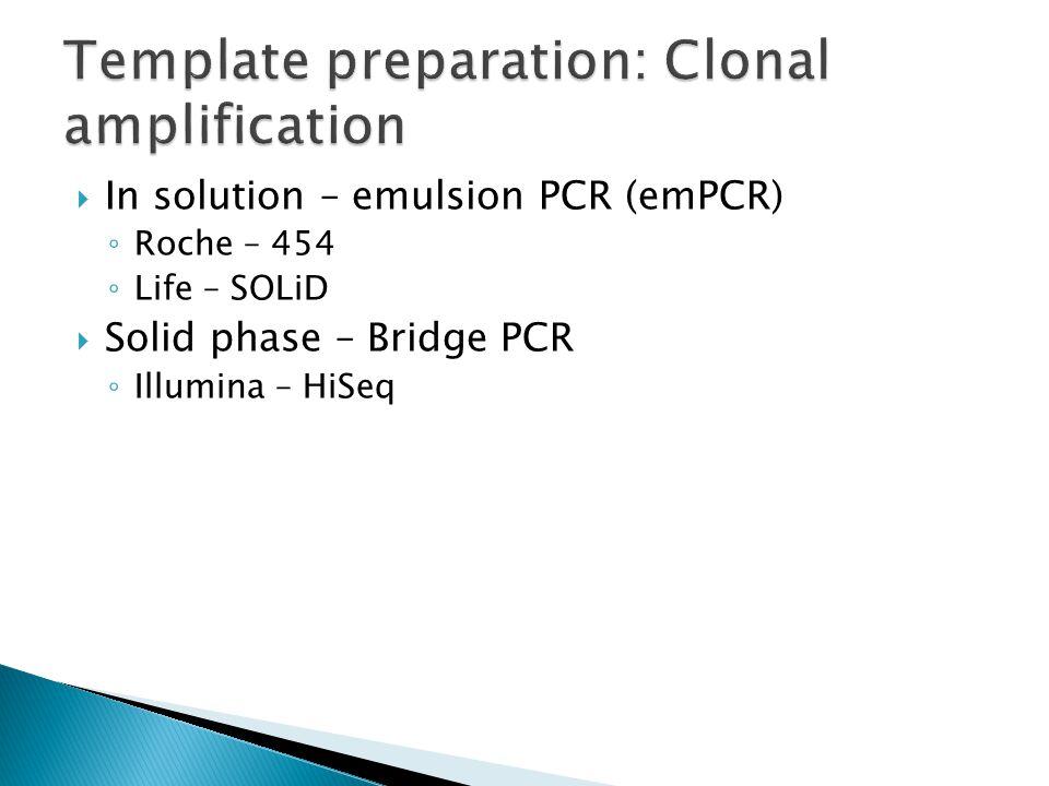  In solution – emulsion PCR (emPCR) ◦ Roche – 454 ◦ Life – SOLiD  Solid phase – Bridge PCR ◦ Illumina – HiSeq
