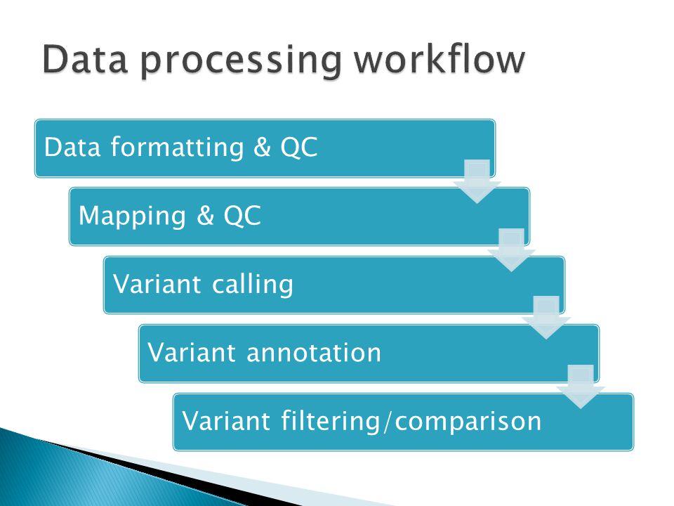 Data formatting & QCMapping & QCVariant callingVariant annotationVariant filtering/comparison