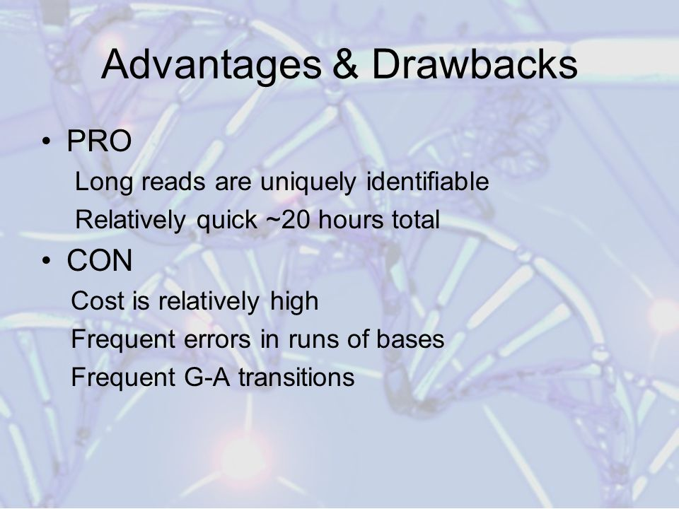 Advantages & Drawbacks PRO Long reads are uniquely identifiable Relatively quick ~20 hours total CON Cost is relatively high Frequent errors in runs of bases Frequent G-A transitions