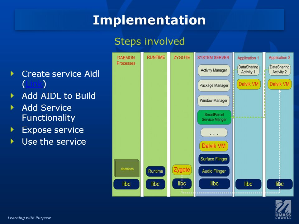Learning with Purpose Create service Aidl (Link)Link Add AIDL to Build Add Service Functionality Expose service Use the service Implementation Steps involved