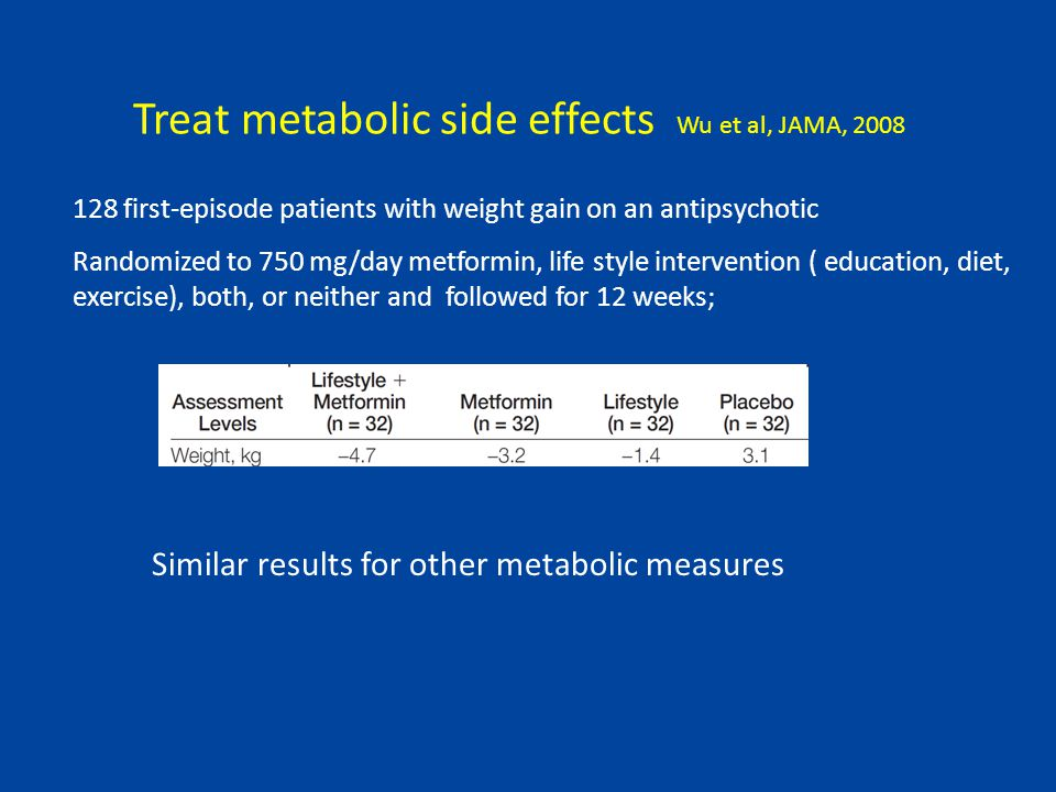 Treat metabolic side effects Wu et al, JAMA, 2008 128 first-episode patients with weight gain on an antipsychotic Randomized to 750 mg/day metformin, life style intervention ( education, diet, exercise), both, or neither and followed for 12 weeks; Similar results for other metabolic measures