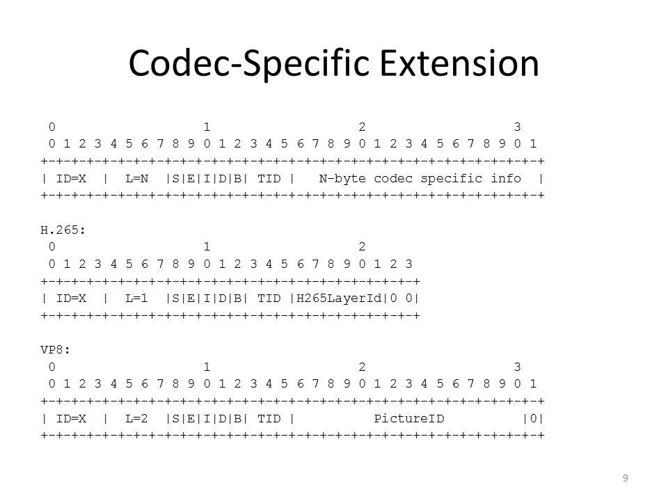 Codec-Specific Extension 0 1 2 3 0 1 2 3 4 5 6 7 8 9 0 1 2 3 4 5 6 7 8 9 0 1 2 3 4 5 6 7 8 9 0 1 +-+-+-+-+-+-+-+-+-+-+-+-+-+-+-+-+-+-+-+-+-+-+-+-+-+-+-+-+-+-+-+-+ | ID=X | L=N |S|E|I|D|B| TID | N-byte codec specific info | +-+-+-+-+-+-+-+-+-+-+-+-+-+-+-+-+-+-+-+-+-+-+-+-+-+-+-+-+-+-+-+-+ H.265: 0 1 2 0 1 2 3 4 5 6 7 8 9 0 1 2 3 4 5 6 7 8 9 0 1 2 3 +-+-+-+-+-+-+-+-+-+-+-+-+-+-+-+-+-+-+-+-+-+-+-+-+ | ID=X | L=1 |S|E|I|D|B| TID |H265LayerId|0 0| +-+-+-+-+-+-+-+-+-+-+-+-+-+-+-+-+-+-+-+-+-+-+-+-+ VP8: 0 1 2 3 0 1 2 3 4 5 6 7 8 9 0 1 2 3 4 5 6 7 8 9 0 1 2 3 4 5 6 7 8 9 0 1 +-+-+-+-+-+-+-+-+-+-+-+-+-+-+-+-+-+-+-+-+-+-+-+-+-+-+-+-+-+-+-+-+ | ID=X | L=2 |S|E|I|D|B| TID | PictureID |0| +-+-+-+-+-+-+-+-+-+-+-+-+-+-+-+-+-+-+-+-+-+-+-+-+-+-+-+-+-+-+-+-+ 9