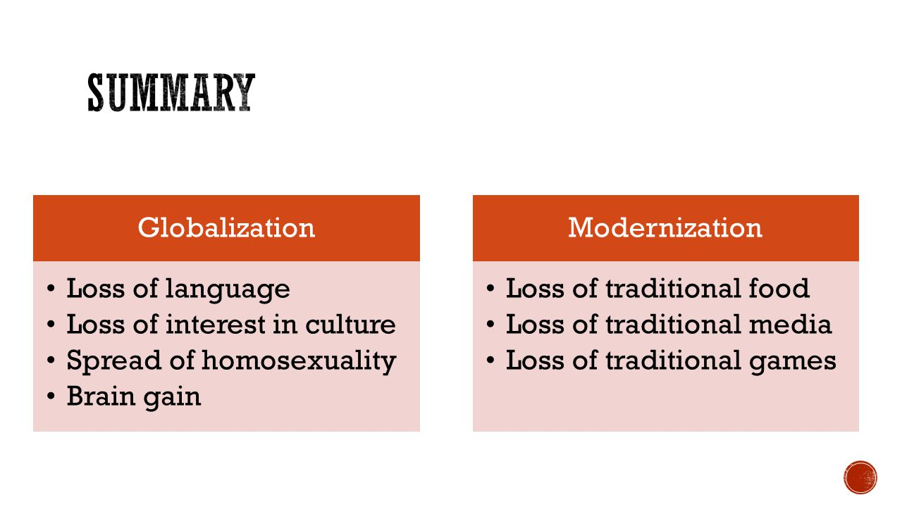 Globalization Loss of language Loss of interest in culture Spread of homosexuality Brain gain Modernization Loss of traditional food Loss of traditional media Loss of traditional games