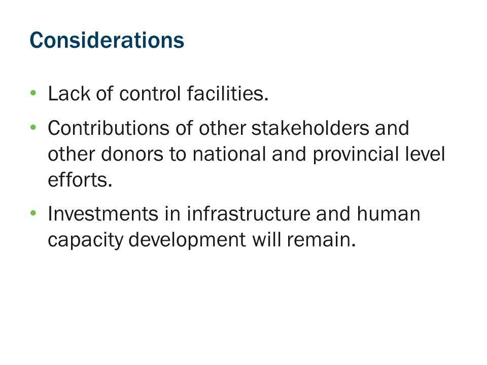 Considerations Lack of control facilities.