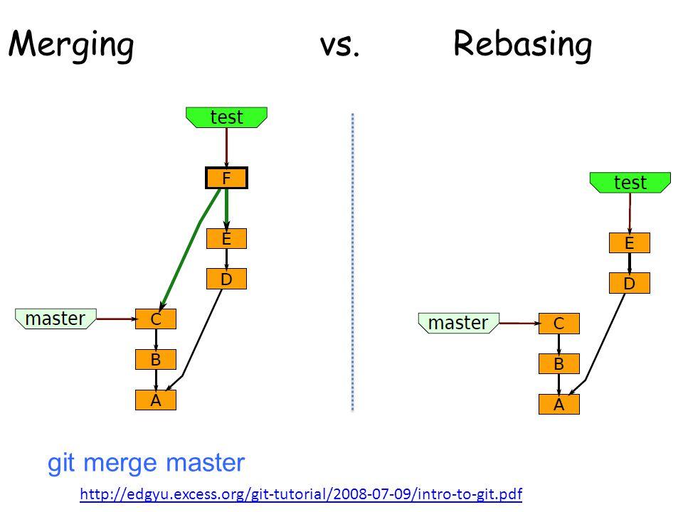 git merge master Merging vs.