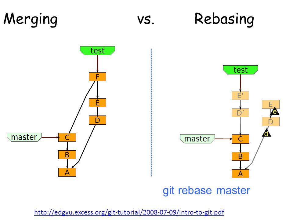 git rebase master Merging vs.