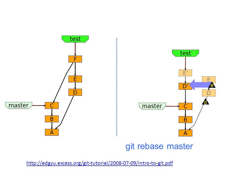 git rebase master http://edgyu.excess.org/git-tutorial/2008-07-09/intro-to-git.pdf