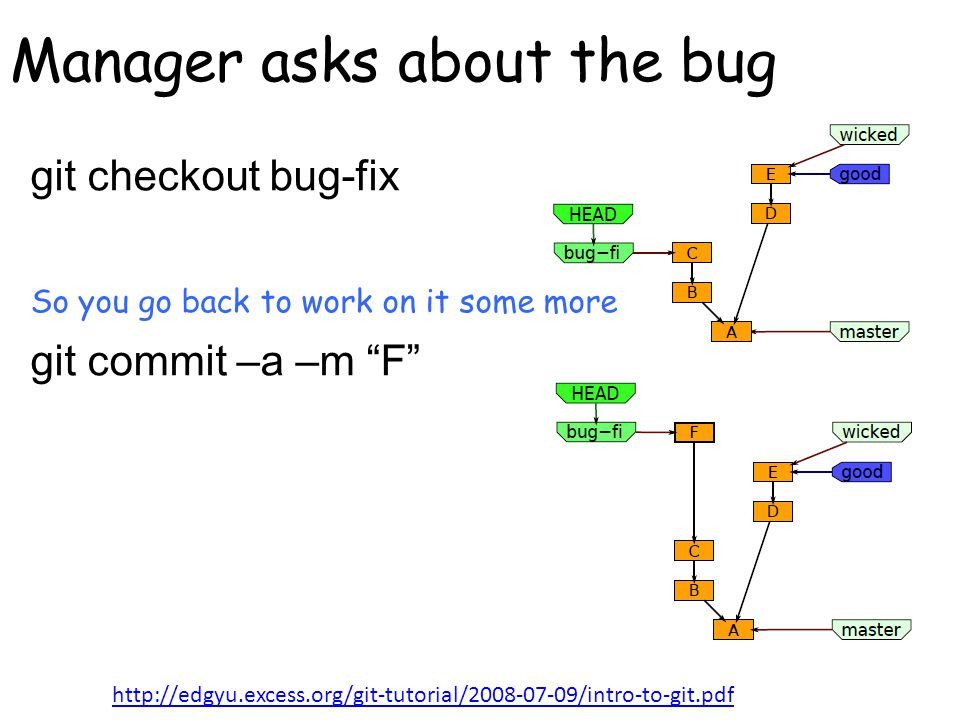 Manager asks about the bug git checkout bug-fix git commit –a –m F So you go back to work on it some more http://edgyu.excess.org/git-tutorial/2008-07-09/intro-to-git.pdf
