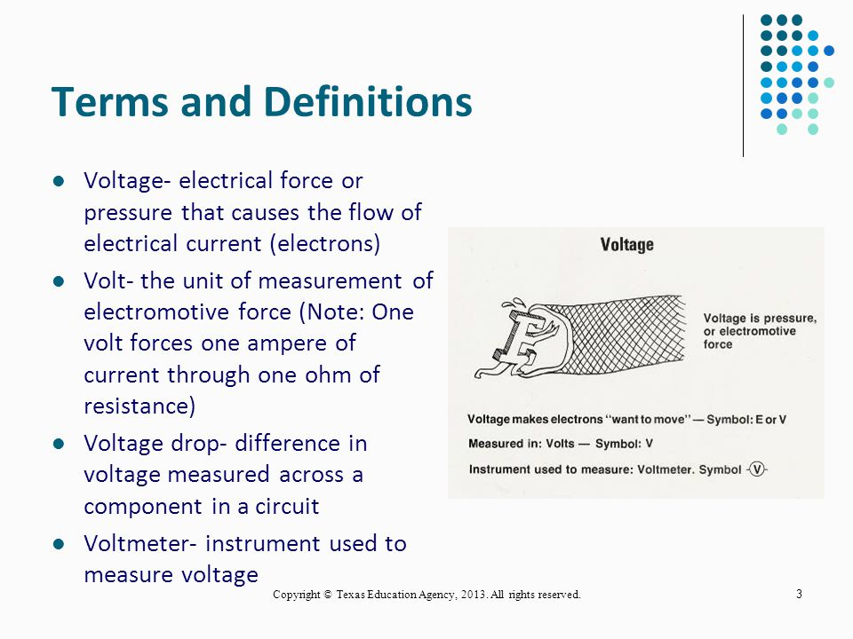 2 Lesson Overview Terms and Definitions Common Voltage Sources Voltage Symbols or Abbreviations and Definitions Principal Parts of a Voltmeter Procedu