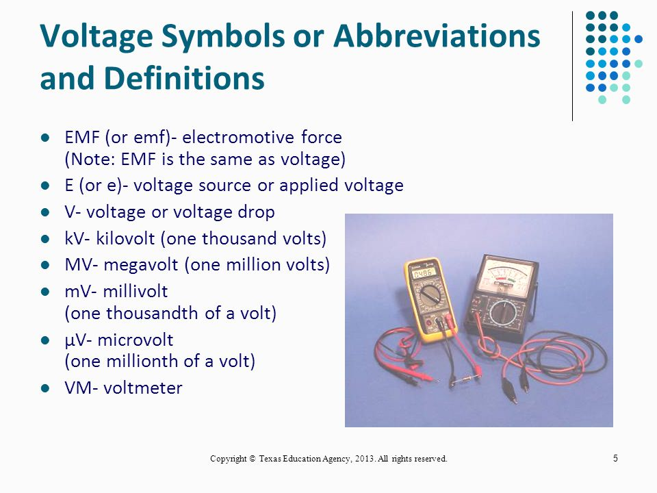 4 Common Voltage Sources Batteries Generators/alternators Electronic power supplies Other Alternatives Static Friction Heat Light Copyright © Texas Ed