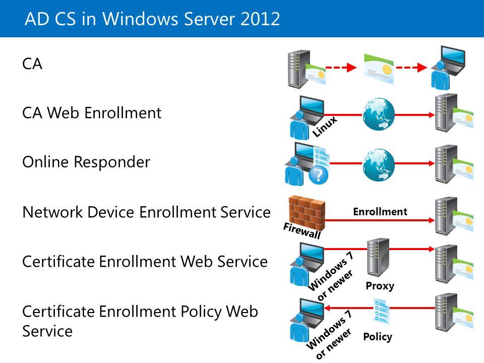 AD CS in Windows Server 2012 CA Online Responder Network Device Enrollment Service CA Web Enrollment Certificate Enrollment Web Service Certificate En