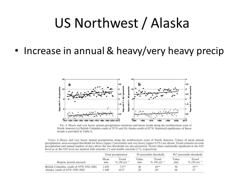 US Northwest / Alaska Increase in annual & heavy/very heavy precip