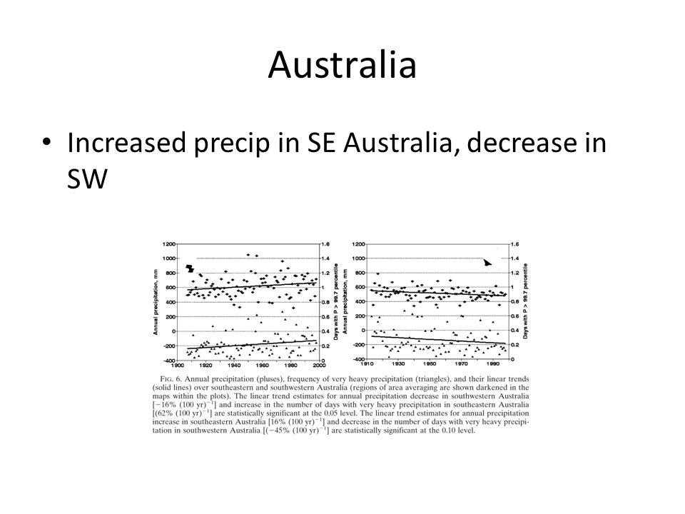 Australia Increased precip in SE Australia, decrease in SW