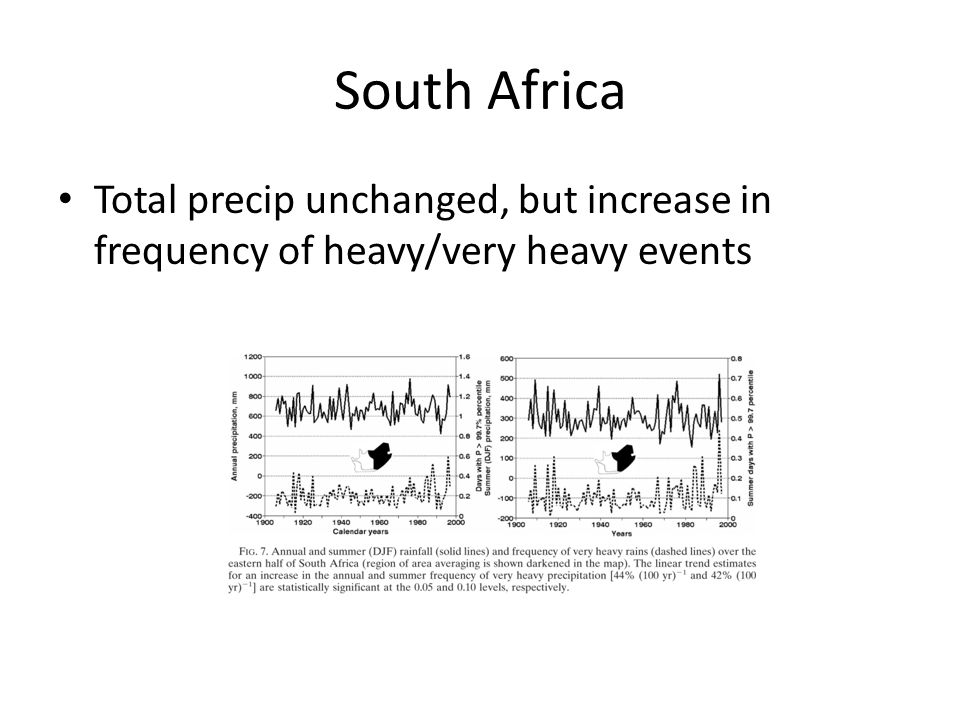 South Africa Total precip unchanged, but increase in frequency of heavy/very heavy events