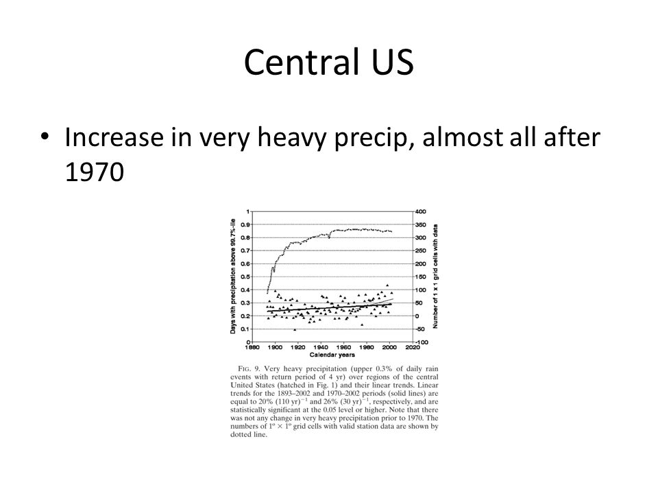 Central US Increase in very heavy precip, almost all after 1970