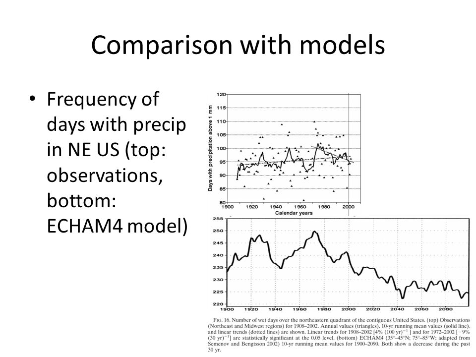 Comparison with models Frequency of days with precip in NE US (top: observations, bottom: ECHAM4 model)