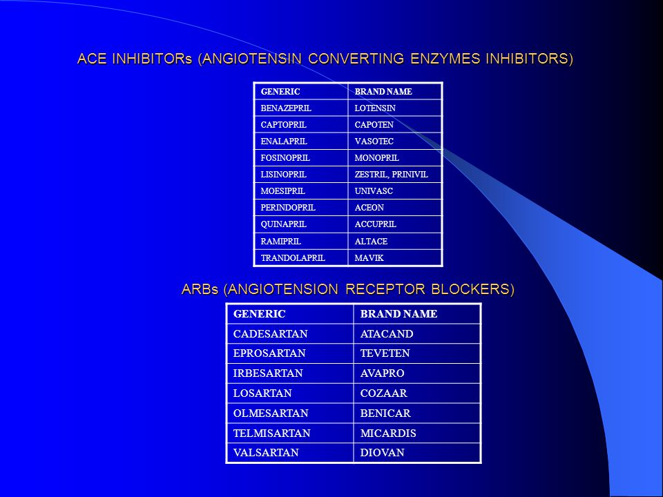 ACE INHIBITORs (ANGIOTENSIN CONVERTING ENZYMES INHIBITORS) ACE INHIBITORs (ANGIOTENSIN CONVERTING ENZYMES INHIBITORS) GENERICBRAND NAME BENAZEPRILLOTENSIN CAPTOPRILCAPOTEN ENALAPRILVASOTEC FOSINOPRILMONOPRIL LISINOPRILZESTRIL, PRINIVIL MOESIPRILUNIVASC PERINDOPRILACEON QUINAPRILACCUPRIL RAMIPRILALTACE TRANDOLAPRILMAVIK ARBs (ANGIOTENSION RECEPTOR BLOCKERS) ARBs (ANGIOTENSION RECEPTOR BLOCKERS) GENERICBRAND NAME CADESARTANATACAND EPROSARTANTEVETEN IRBESARTANAVAPRO LOSARTANCOZAAR OLMESARTANBENICAR TELMISARTANMICARDIS VALSARTANDIOVAN