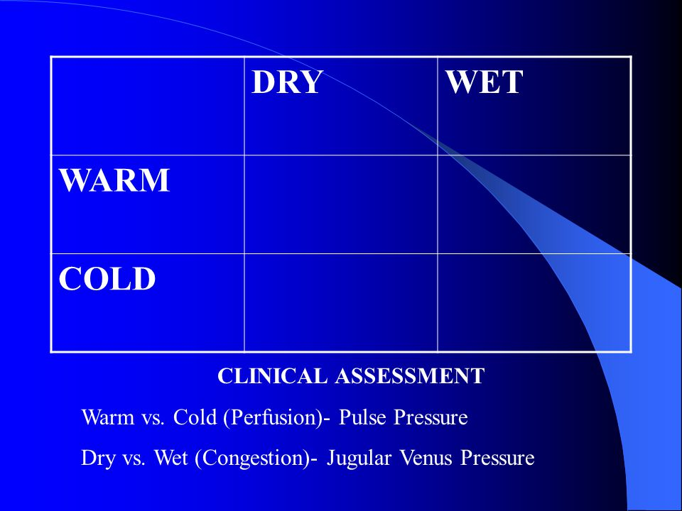 DRYWET WARM COLD CLINICAL ASSESSMENT Warm vs. Cold (Perfusion)- Pulse Pressure Dry vs. Wet (Congestion)- Jugular Venus Pressure