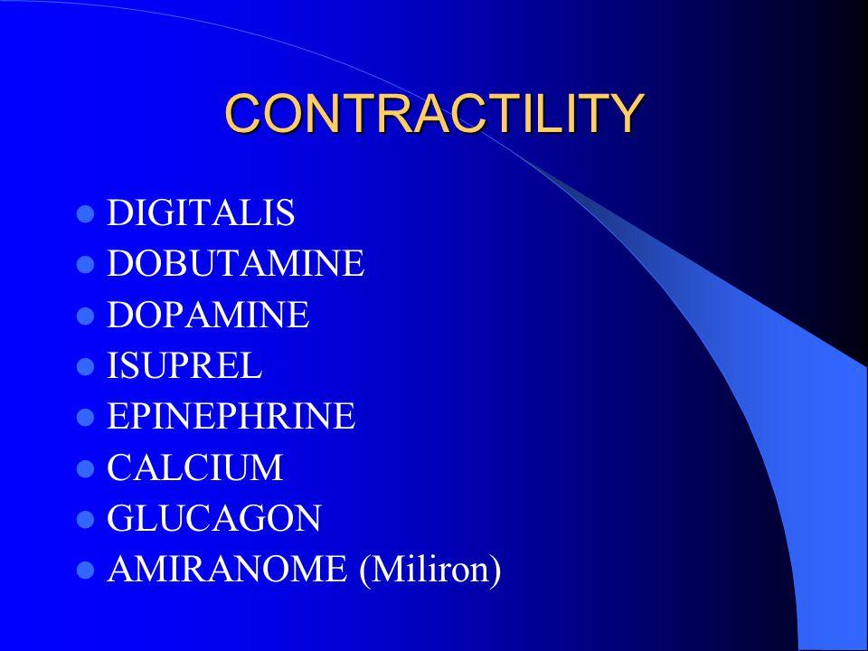 CONTRACTILITY DIGITALIS DOBUTAMINE DOPAMINE ISUPREL EPINEPHRINE CALCIUM GLUCAGON AMIRANOME (Miliron)