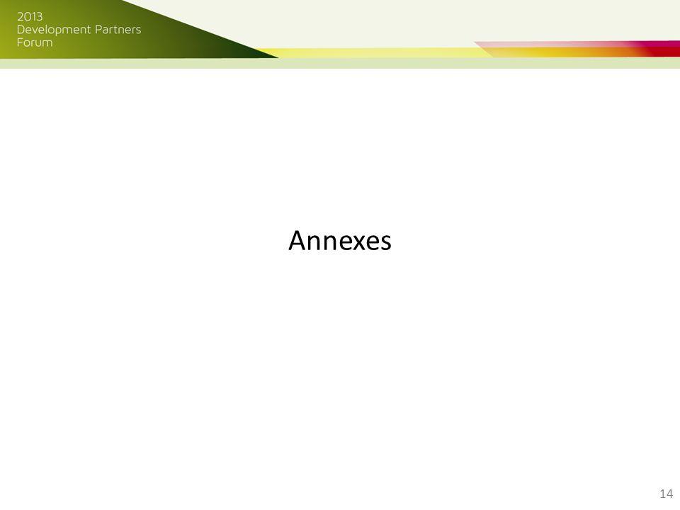 Annexes 14
