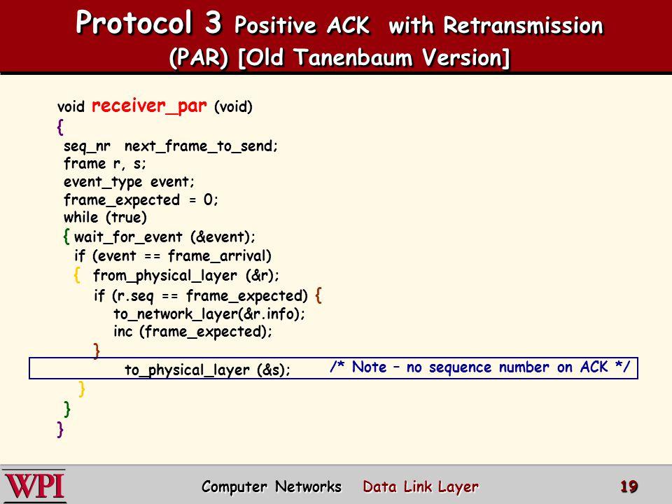 A B frame 0 frame 0 ACK frame 1 ACK time premature time-out frame 2 Transmitting station A misinterprets duplicate ACKs.