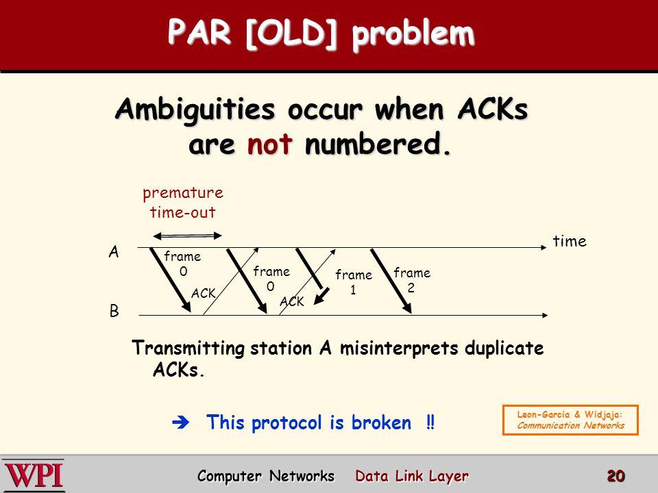 PAR Simplex Protocol for a Noisy Channel PAR Simplex Protocol for a Noisy Channel Figure 3-12.A Positive Acknowledgement with Retransmission protocol.