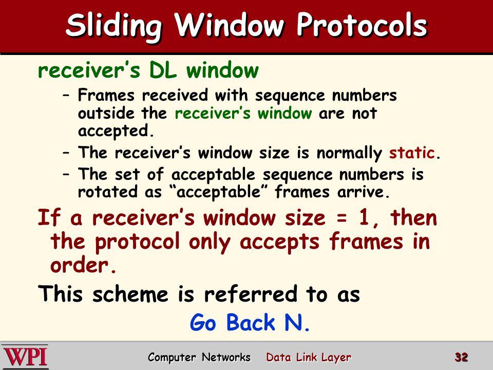 Sliding Window Protocols Selective Repeat :: receiver's window size > 1.