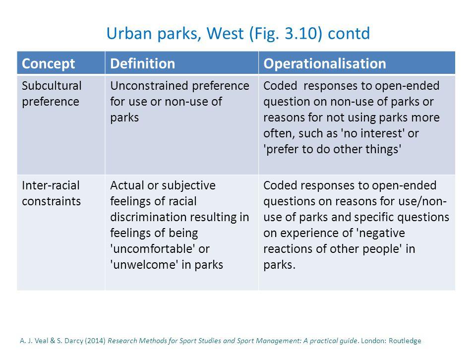 Urban parks, West (Fig.
