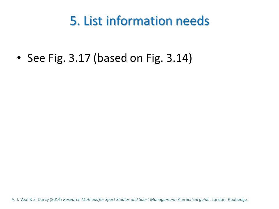 5. List information needs See Fig. 3.17 (based on Fig.