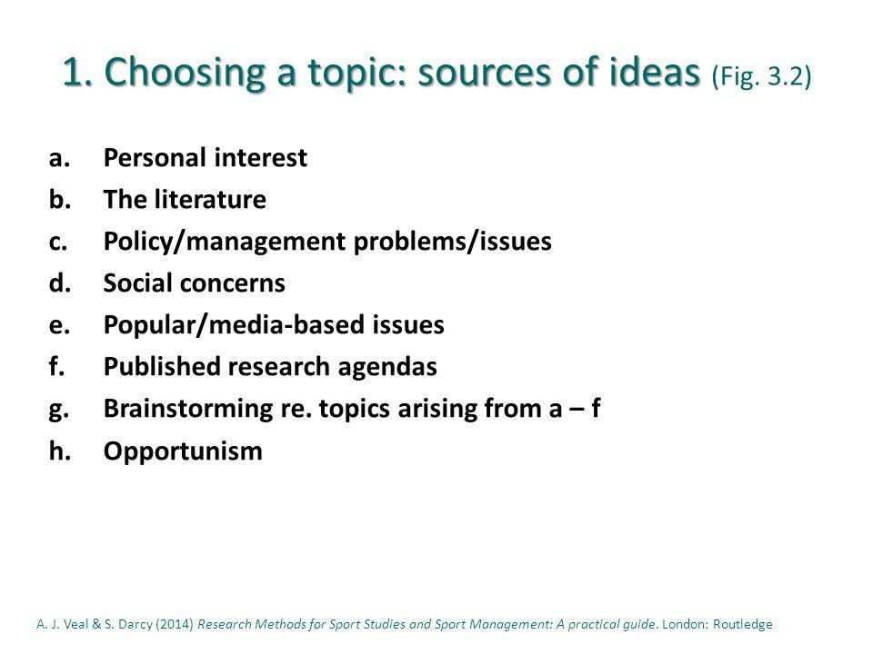 1. Choosing a topic: sources of ideas 1. Choosing a topic: sources of ideas (Fig.