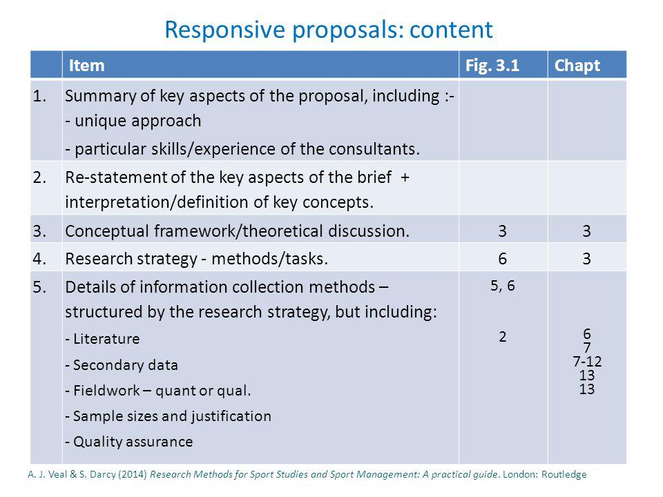 Responsive proposals: content ItemFig. 3.1Chapt 1.