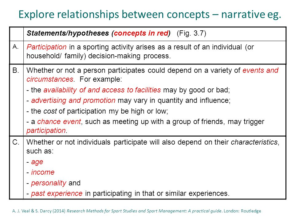 9.Communicate findings See chapter 18 A. J. Veal & S.